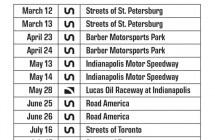 2016 USF2000 Schedule